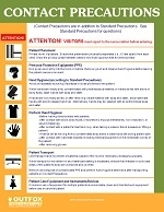 Contact Precautions Posters and Reminders