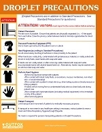 Droplet Precautions Posters and Reminders