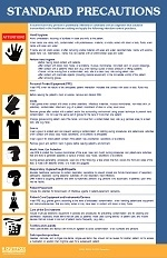 Standard Precautions Posters and Reminders